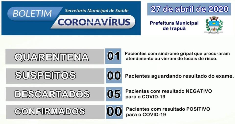 ▶️BOLETIM INFORMATIVO - COVID- 19!!!◀️  A Secretaria Municipal de Saúde por meio da Vigilância Epidemiológica informa os casos atualizados de Coronavírus em Irapuã.